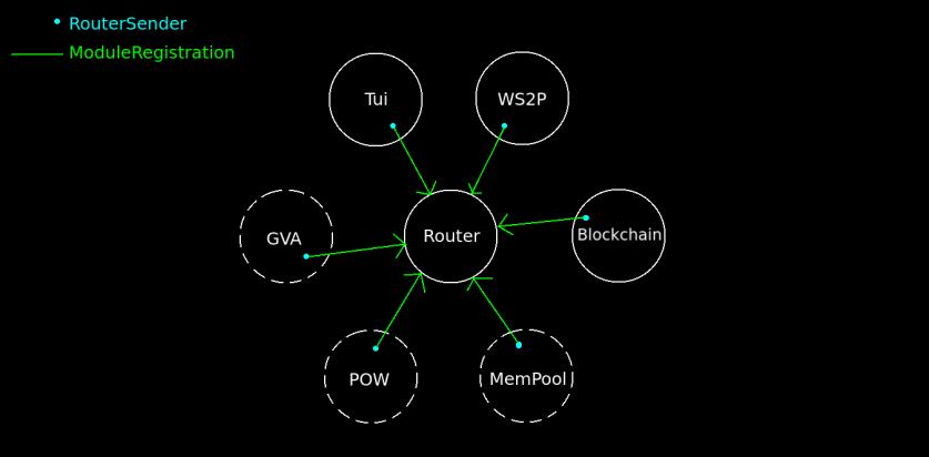 public/images/durs-modules-step-2.png