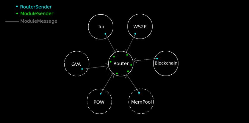 public/images/durs-modules-step-3.png