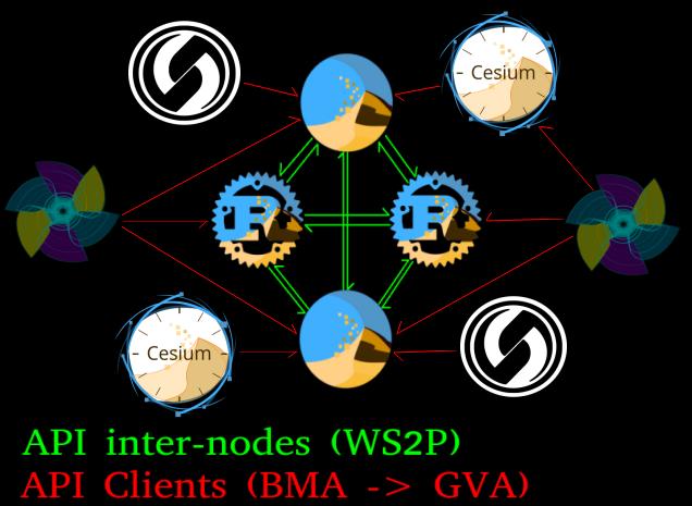 public/images/g1-ecosystem.png