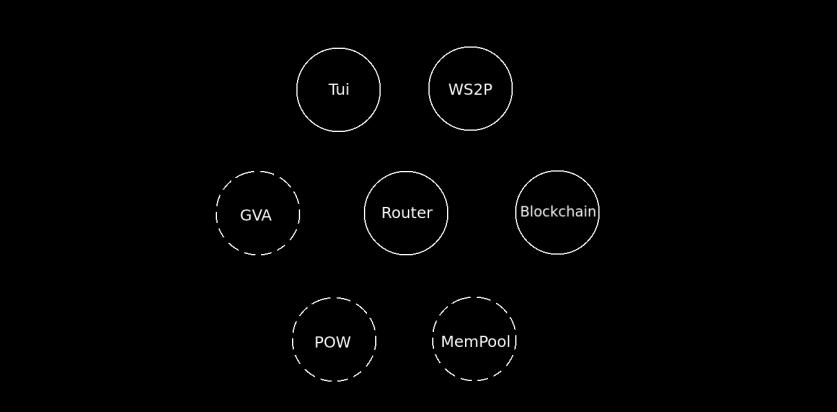 public/images/durs-modules-step-0.png