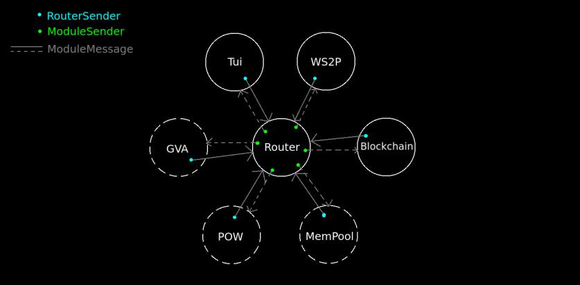 public/images/durs-modules-step-4.png