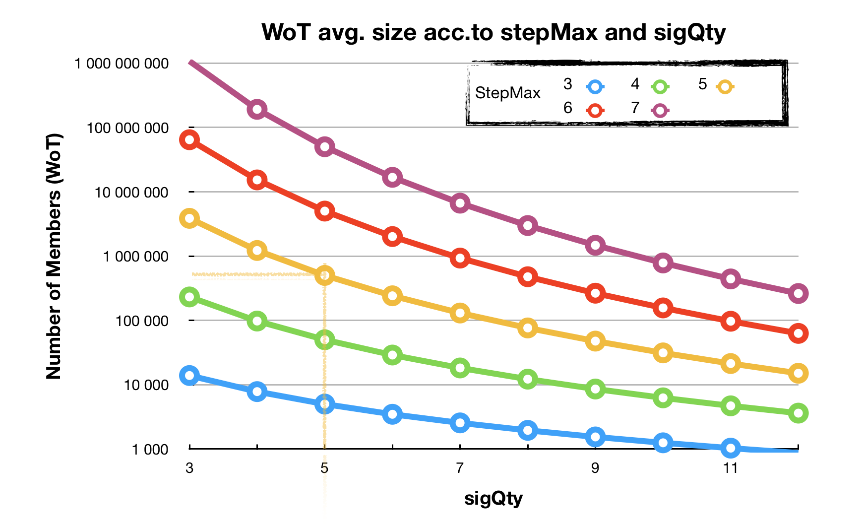 content/images/intro-wot/graph-WoTmoy.png